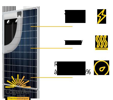 Panneau Thermovoltaïque avec 250Wc + 9,8% d'électricité, 744W de chaleur et un rendement de 50 à 60%